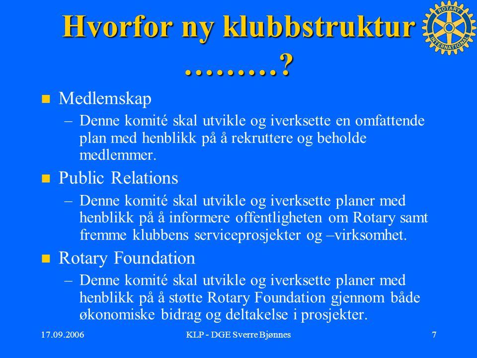 17.09.2006KLP - DGE Sverre Bjønnes6