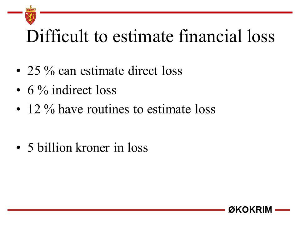 ØKOKRIM Difficult to estimate financial loss 25 % can estimate direct loss 6 % indirect loss 12 % have routines to estimate loss 5 billion kroner in l