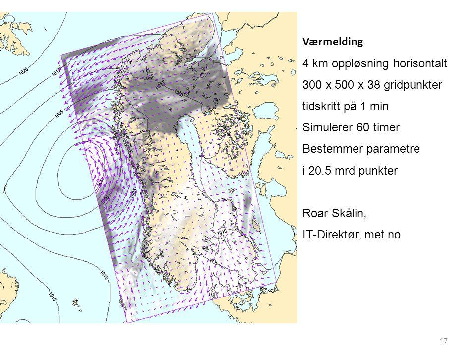 17 Værmelding 4 km oppløsning horisontalt 300 x 500 x 38 gridpunkter tidskritt på 1 min Simulerer 60 timer Bestemmer parametre i 20.5 mrd punkter Roar