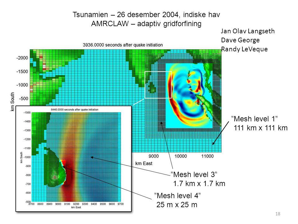 """18 Tsunamien – 26 desember 2004, indiske hav AMRCLAW – adaptiv gridforfining """"Mesh level 1"""" 111 km x 111 km """"Mesh level 3"""" 1.7 km x 1.7 km """"Mesh level"""