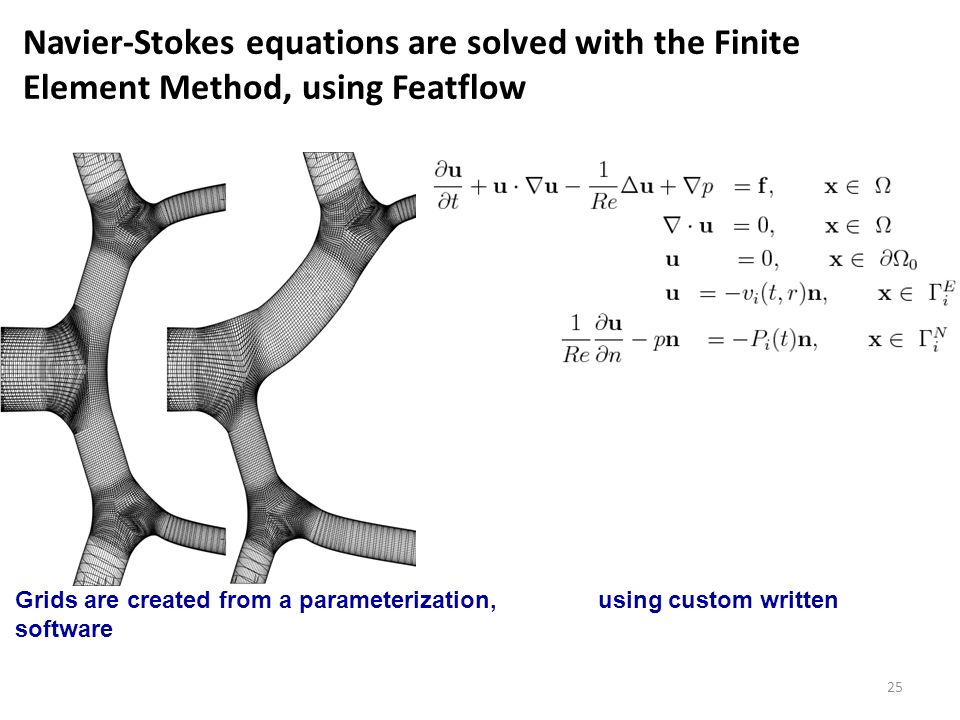 25 Navier-Stokes equations are solved with the Finite Element Method, using Featflow Grids are created from a parameterization, using custom written software