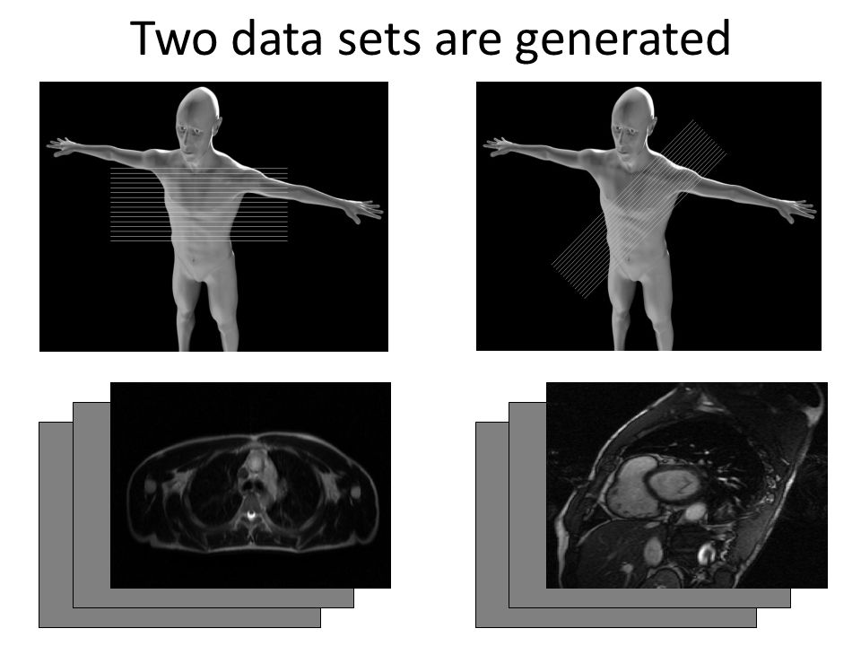 Two data sets are generated