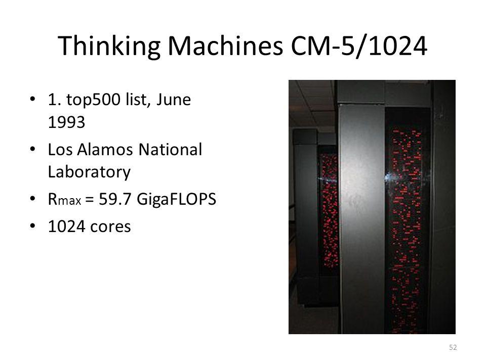 Thinking Machines CM-5/1024 1. top500 list, June 1993 Los Alamos National Laboratory R max = 59.7 GigaFLOPS 1024 cores 52