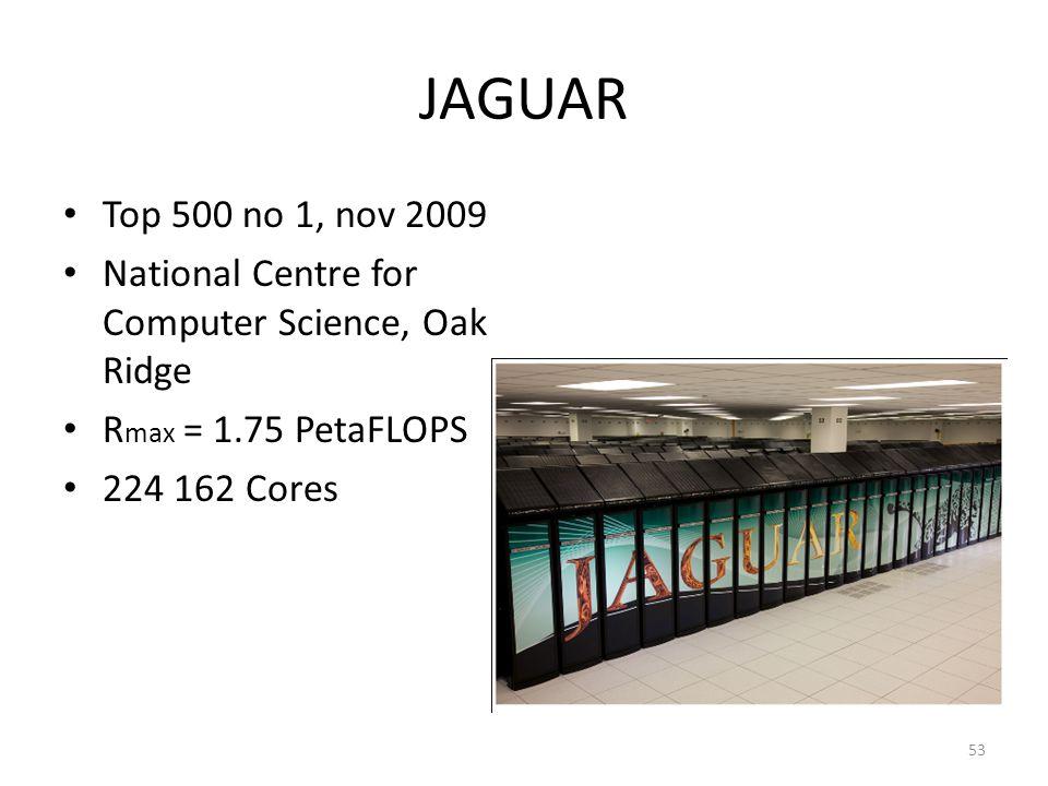 JAGUAR Top 500 no 1, nov 2009 National Centre for Computer Science, Oak Ridge R max = 1.75 PetaFLOPS 224 162 Cores 53