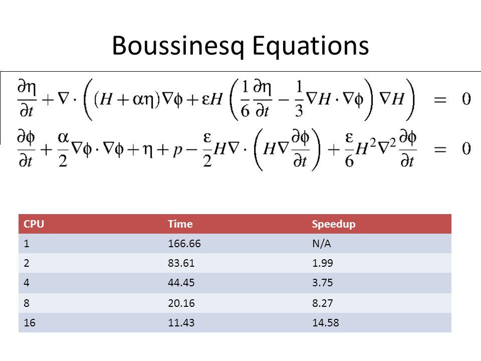 Boussinesq Equations CPUTimeSpeedup 1166.66N/A 283.611.99 444.453.75 820.168.27 1611.4314.58
