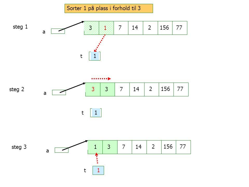 3 1 7 14 2 156 77 a t1 steg 1 3 7 14 2 156 77 a t1 steg 23 1 7 14 2 156 77 a t1 steg 33 Sorter 1 på plass i forhold til 3