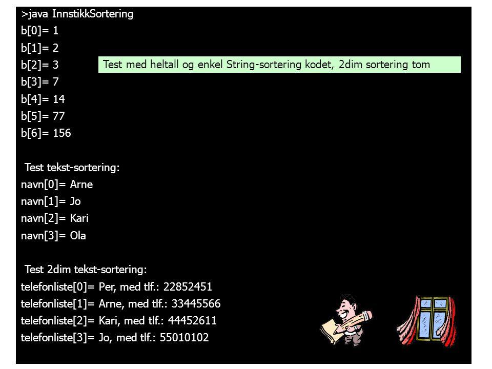 >java InnstikkSortering b[0]= 1 b[1]= 2 b[2]= 3 b[3]= 7 b[4]= 14 b[5]= 77 b[6]= 156 Test tekst-sortering: navn[0]= Arne navn[1]= Jo navn[2]= Kari navn[3]= Ola Test 2dim tekst-sortering: telefonliste[0]= Per, med tlf.: 22852451 telefonliste[1]= Arne, med tlf.: 33445566 telefonliste[2]= Kari, med tlf.: 44452611 telefonliste[3]= Jo, med tlf.: 55010102 Test med heltall og enkel String-sortering kodet, 2dim sortering tom