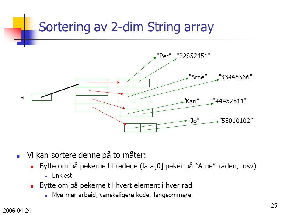 2006-04-24 25 Sortering av 2-dim String array Vi kan sortere denne på to måter: Bytte om på pekerne til radene (la a[0] peker på Arne -raden,..osv) Enklest Bytte om på pekerne til hvert element i hver rad Mye mer arbeid, vanskeligere kode, langsommere Jo 55010102 Arne 33445566 Kari 44452611 a Per 22852451