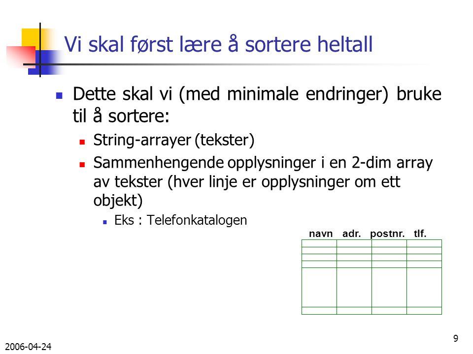 2006-04-24 9 Dette skal vi (med minimale endringer) bruke til å sortere: String-arrayer (tekster) Sammenhengende opplysninger i en 2-dim array av tekster (hver linje er opplysninger om ett objekt) Eks : Telefonkatalogen Vi skal først lære å sortere heltall navn adr.