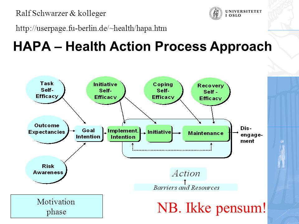 Håvar Brendryen, Stipendiat, Psykologisk institutt HAPA – Health Action Process Approach Ralf Schwarzer & kolleger http://userpage.fu-berlin.de/~healt