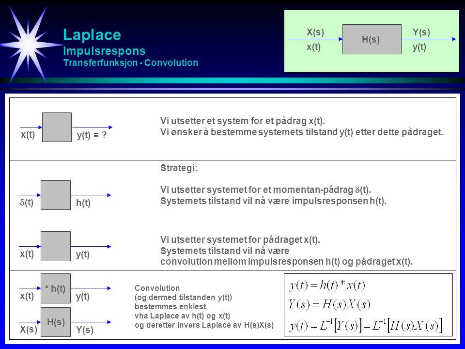 Laplace Impulsrespons Transferfunksjon - Convolution X(s)Y(s) x(t)y(t) H(s) x(t) y(t) = ? Vi utsetter et system for et pådrag x(t). Vi ønsker å bestem