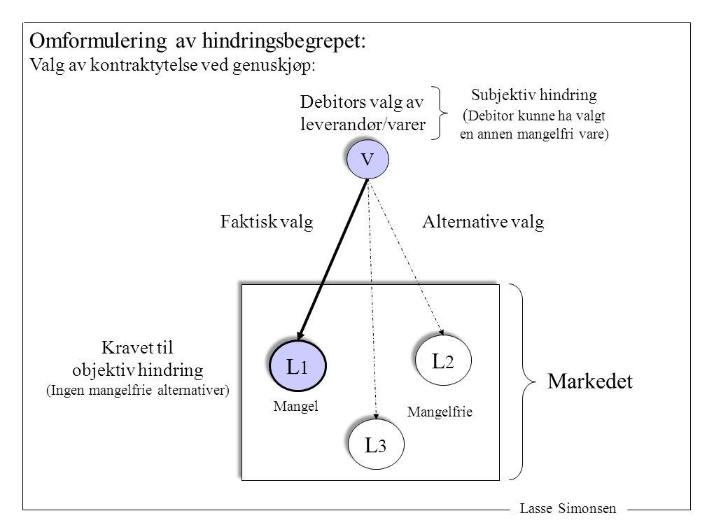 Lasse Simonsen V V Omformulering av hindringsbegrepet: Valg av kontraktytelse ved genuskjøp: L1L1 L1L1 L3L3 L3L3 L2L2 L2L2 Markedet Faktisk valgAlternative valg Kravet til objektiv hindring (Ingen mangelfrie alternativer) Debitors valg av leverandør/varer Subjektiv hindring ( Debitor kunne ha valgt en annen mangelfri vare) Mangel Mangelfrie