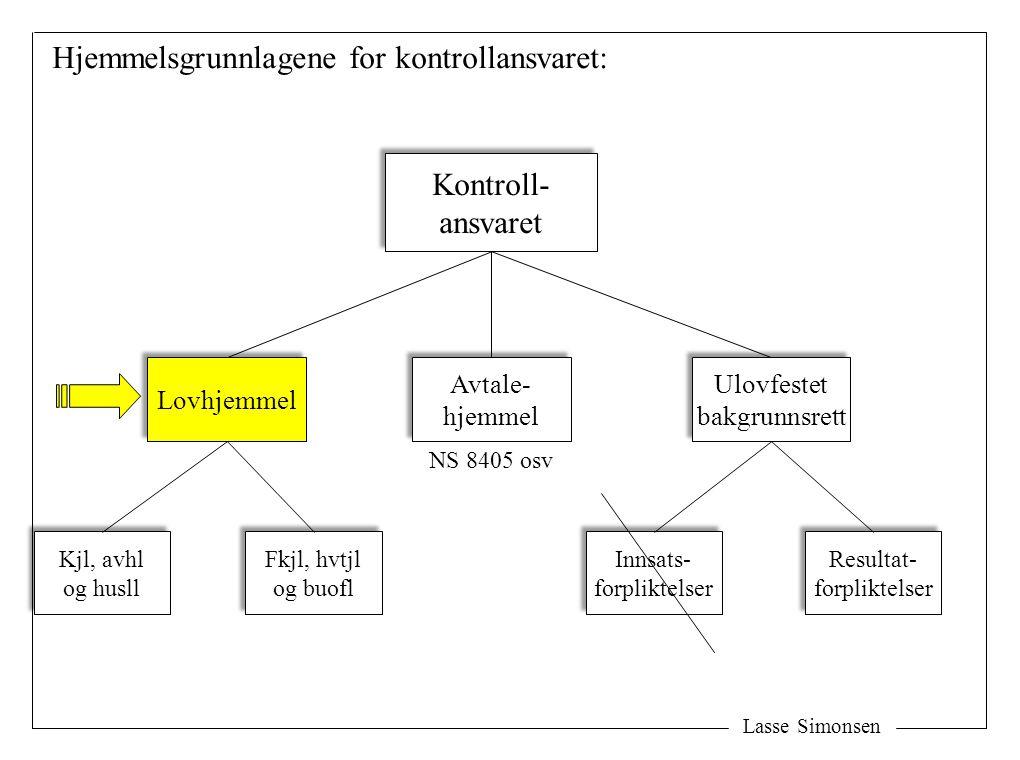 Lasse Simonsen b) Produktskadene: Skadet gjenstand Nær og direkte sammenheng med den forutsatte bruk av salgsgjenstanden.