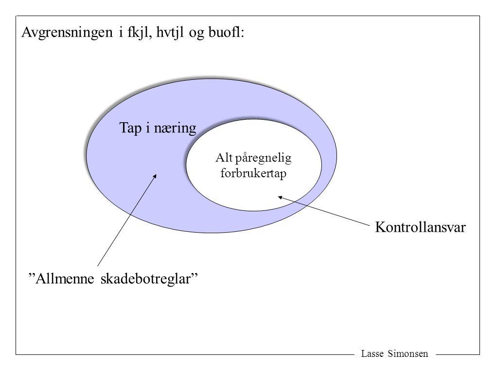 Lasse Simonsen Alt påregnelig forbrukertap Alt påregnelig forbrukertap Tap i næring Avgrensningen i fkjl, hvtjl og buofl: Allmenne skadebotreglar Kontrollansvar