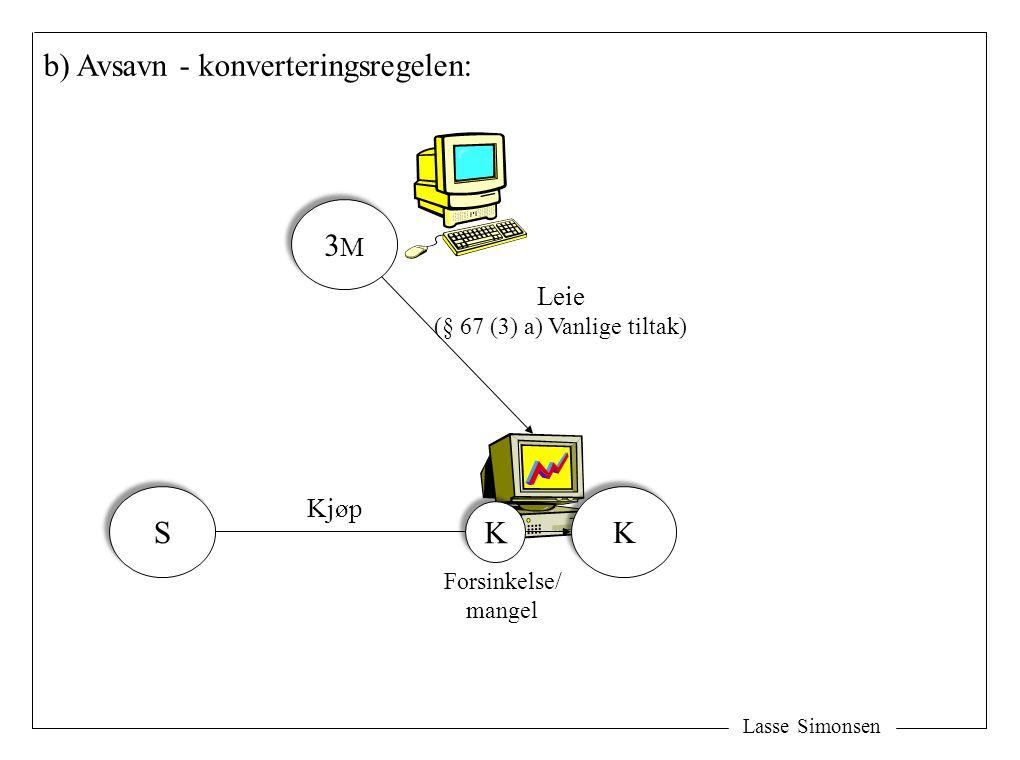 Lasse Simonsen b) Avsavn - konverteringsregelen: K K 3M3M 3M3M S S K K Forsinkelse/ mangel Leie (§ 67 (3) a) Vanlige tiltak) Kjøp