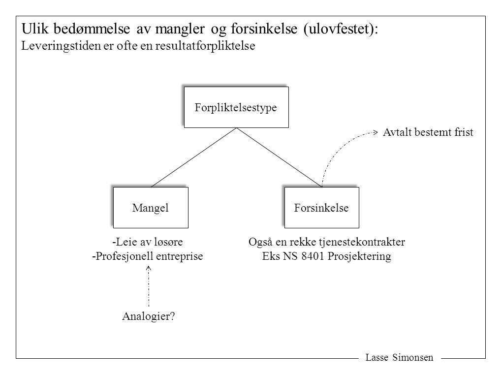Lasse Simonsen Ulik bedømmelse av mangler og forsinkelse (ulovfestet): Leveringstiden er ofte en resultatforpliktelse Forpliktelsestype Mangel -Leie av løsøre -Profesjonell entreprise Forsinkelse Også en rekke tjenestekontrakter Eks NS 8401 Prosjektering Analogier.