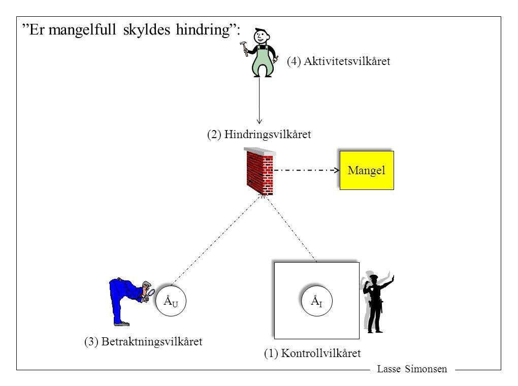 "Lasse Simonsen ""Er mangelfull skyldes hindring"": (2) Hindringsvilkåret ÅUÅU ÅUÅU ÅIÅI ÅIÅI (1) Kontrollvilkåret (3) Betraktningsvilkåret (4) Aktivitet"