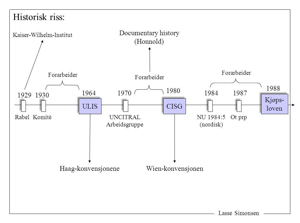 Lasse Simonsen Historisk riss: Rabel 1929 ULIS 1964 1970 CISG 1980 Kjøps- loven Kjøps- loven 1988 1984 NU 1984:5 (nordisk) 1987 Ot prpUNCITRAL Arbeids