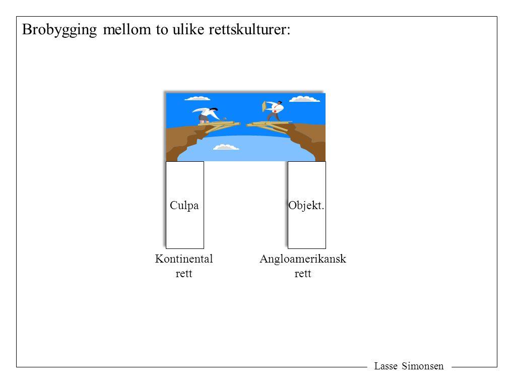 Lasse Simonsen c) Fortjenestetapet: S S K K 3M3M 3M3M Avtalen heves Tapt fortjeneste Y Bortfall av vederlag Kontraktbrudd Avtale