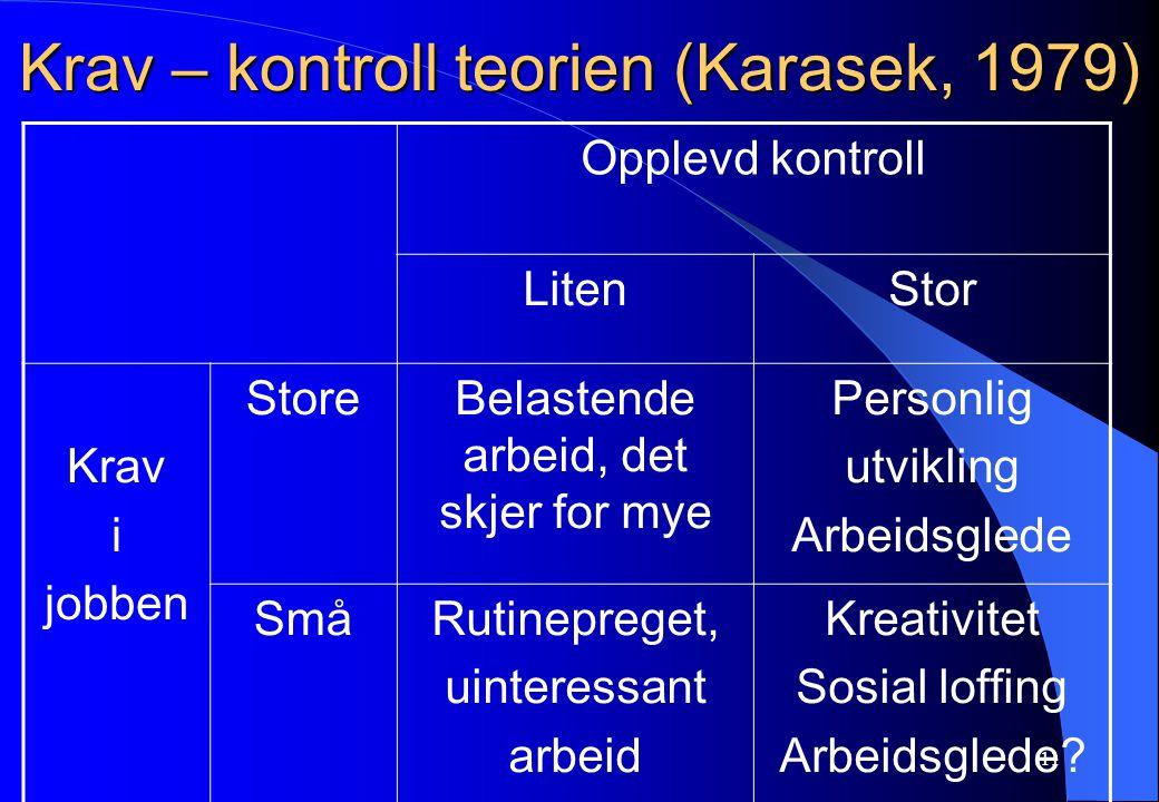 11 Krav – kontroll teorien (Karasek, 1979) Opplevd kontroll LitenStor Krav i jobben StoreBelastende arbeid, det skjer for mye Personlig utvikling Arbe