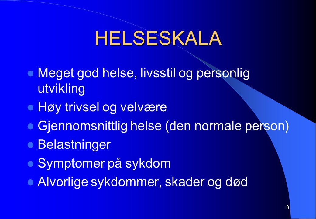 8 HELSESKALA Meget god helse, livsstil og personlig utvikling Høy trivsel og velvære Gjennomsnittlig helse (den normale person) Belastninger Symptomer på sykdom Alvorlige sykdommer, skader og død