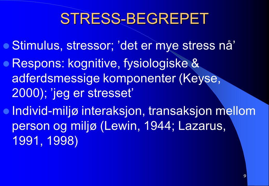 9STRESS-BEGREPET Stimulus, stressor; 'det er mye stress nå' Respons: kognitive, fysiologiske & adferdsmessige komponenter (Keyse, 2000); 'jeg er stresset' Individ-miljø interaksjon, transaksjon mellom person og miljø (Lewin, 1944; Lazarus, 1991, 1998)