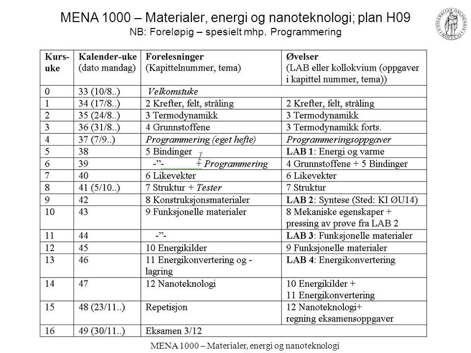 MENA 1000 – Materialer, energi og nanoteknologi Lab-øvelser Energi og varme –Entalpi, entropi, varme, lys Syntese –Våtkjemisk syntese av en høytemperatur superleder YBa 2 Cu 3 O 7 –Nanopartikler Funksjonelle materialer –Elektriske egenskaper m.m.