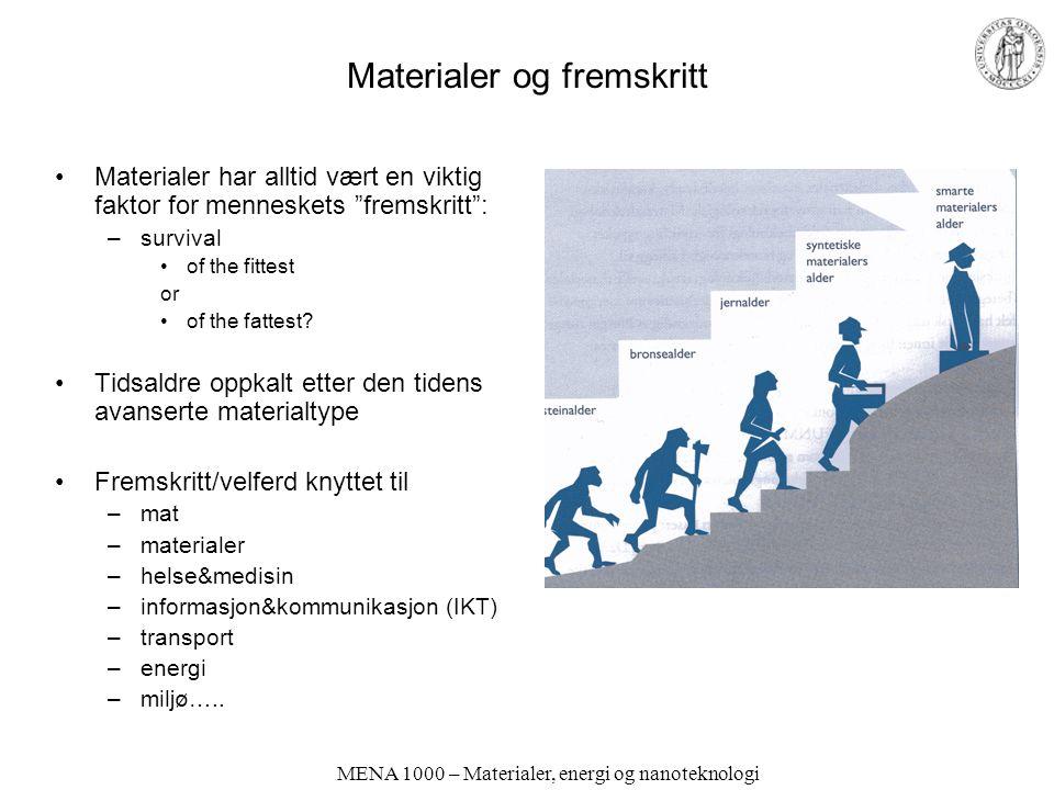 MENA 1000 – Materialer, energi og nanoteknologi Programmering i MENA1000 Dataprogrammer og programmering blir viktigere i forskning og undervisning i realfag; Derfor MAT-INF1100 og INF1100 Til erstatning for INF1100 Programmering Mål: Få alle opp på et minimumsnivå i programmering Undervisning, lesestoff, oppgaver….integrert i MENA1000 Fra Ikke pensum til Pensum Bruk websidene til INF1100.