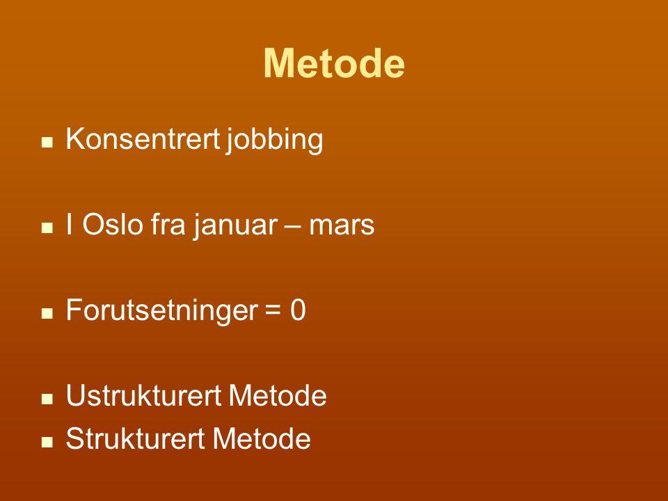 Metode Konsentrert jobbing I Oslo fra januar – mars Forutsetninger = 0 Ustrukturert Metode Strukturert Metode