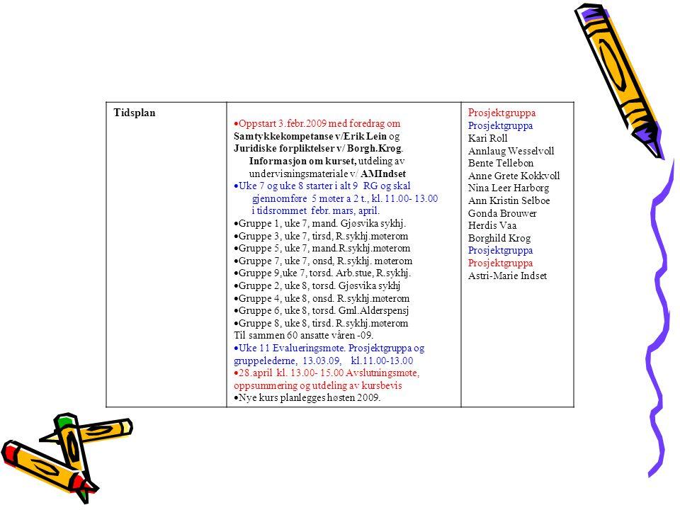 Tidsplan  Oppstart 3.febr.2009 med foredrag om Samtykkekompetanse v/Erik Lein og Juridiske forpliktelser v/ Borgh.Krog. Informasjon om kurset, utdeli