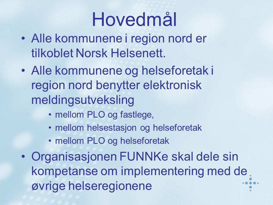Hovedmål Alle kommunene i region nord er tilkoblet Norsk Helsenett.