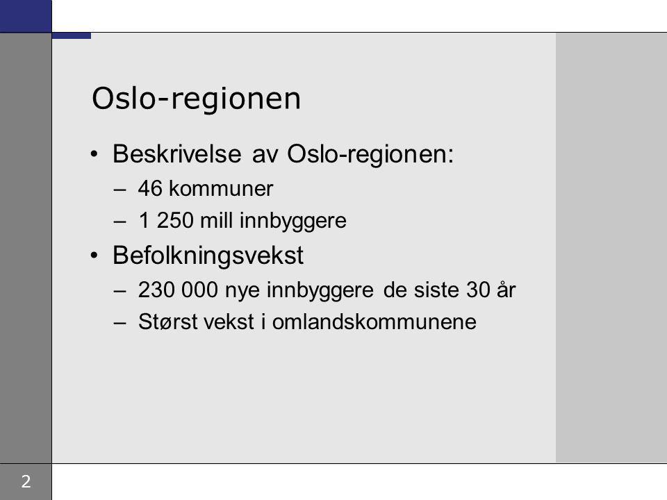 2 Oslo-regionen Beskrivelse av Oslo-regionen: –46 kommuner –1 250 mill innbyggere Befolkningsvekst –230 000 nye innbyggere de siste 30 år –Størst vekst i omlandskommunene