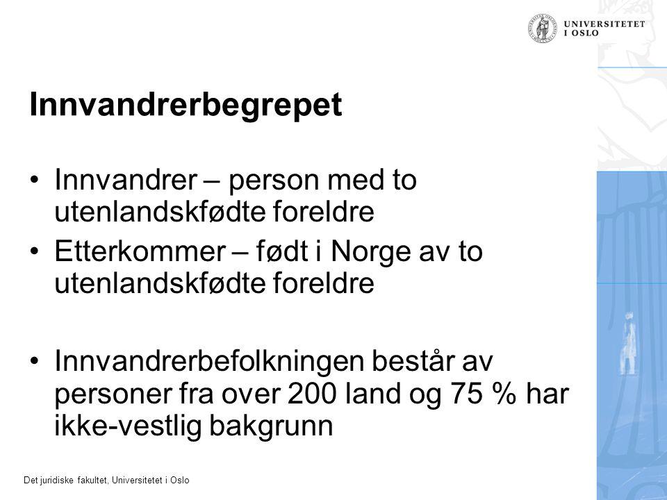 Det juridiske fakultet, Universitetet i Oslo Innvandrerbegrepet Innvandrer – person med to utenlandskfødte foreldre Etterkommer – født i Norge av to utenlandskfødte foreldre Innvandrerbefolkningen består av personer fra over 200 land og 75 % har ikke-vestlig bakgrunn