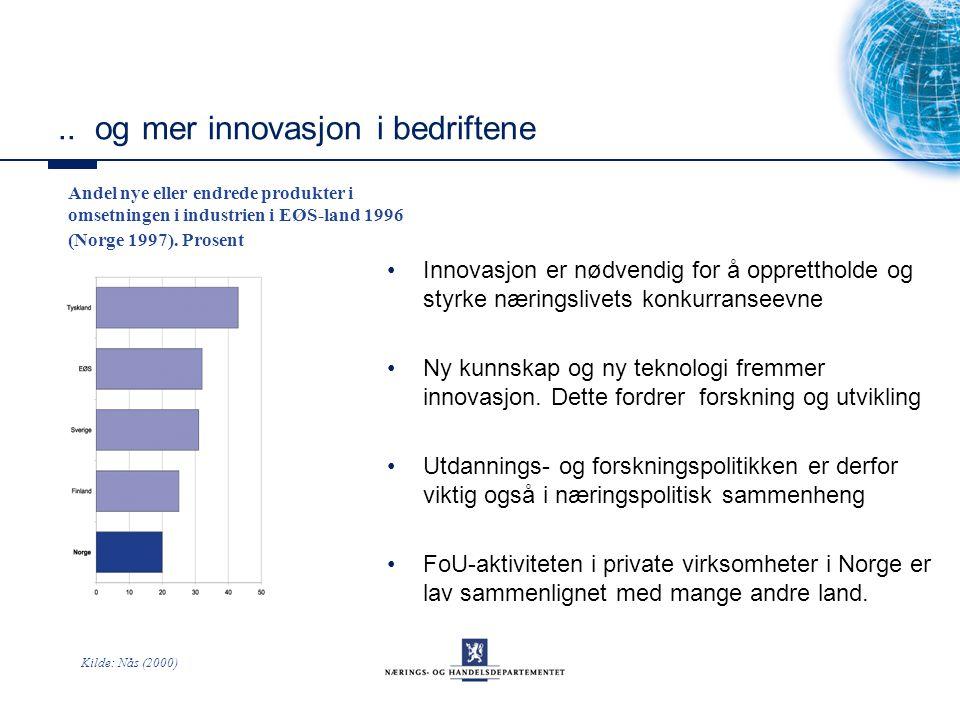 .. og mer innovasjon i bedriftene Andel nye eller endrede produkter i omsetningen i industrien i EØS-land 1996 (Norge 1997). Prosent Kilde: Nås (2000)
