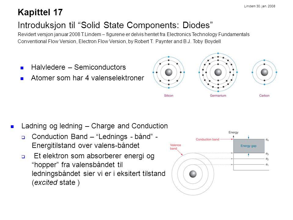 elektroner 17.5 PN Junction Diodes – P1 Diode – en komponent som leder strøm i en retning Elektroner vandrer fra Katode til Anode når dioden er forspent i lederetning.