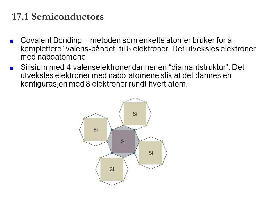 17.1 Semiconductors Conduction – Ledning i rene halvledere  Electron-Hole Pair - Når det tilføres energi I form av varme/stråling løftes et elektron fra valensbåndet opp i ledningsbåndet.
