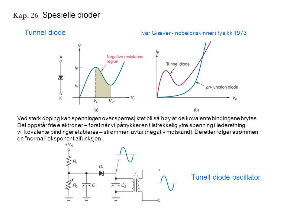 Tunell diode oscillator Kap. 26 Spesielle dioder Tunnel diode Ivar Giæver - nobelprisvinner i fysikk 1973 Ved sterk doping kan spenningen over sperres