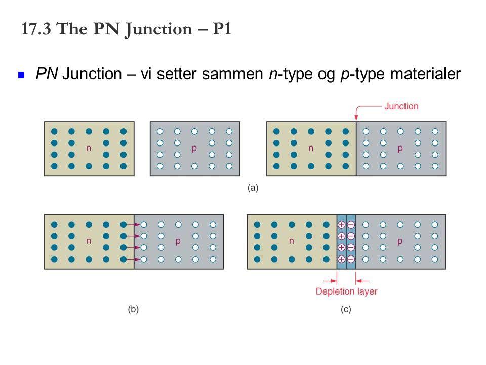 17.3 The PN Junction – P2 Electron Diffusion  Depletion Layer - Det dannes fort et tynt sperresjikt rundt junction  Barrier Potential – Elektronene som har forlatt n-siden etterlater seg et positivt ladet område – og det etableres et neg.