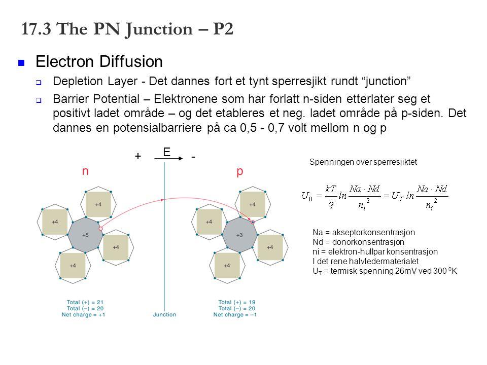 17.4 Bias – P1 Bias eller forspenning – et potensial som tilføres pn junction fra en utvendig spenningskilde (f.eks.