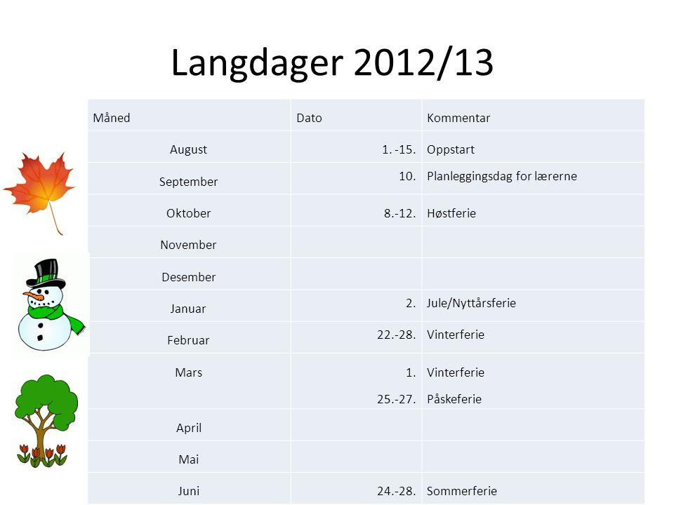 Langdager 2012/13 Måned Dato Kommentar August 1. -15.