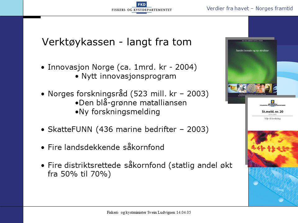Verdier fra havet – Norges framtid Fiskeri- og kystminister Svein Ludvigsen 14.04.05 Innovasjon Norge (ca.