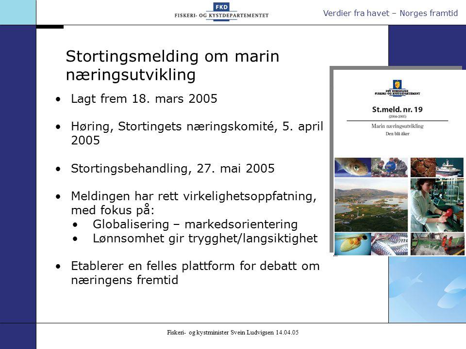 Verdier fra havet – Norges framtid Fiskeri- og kystminister Svein Ludvigsen 14.04.05 Stortingsmelding om marin næringsutvikling Lagt frem 18.