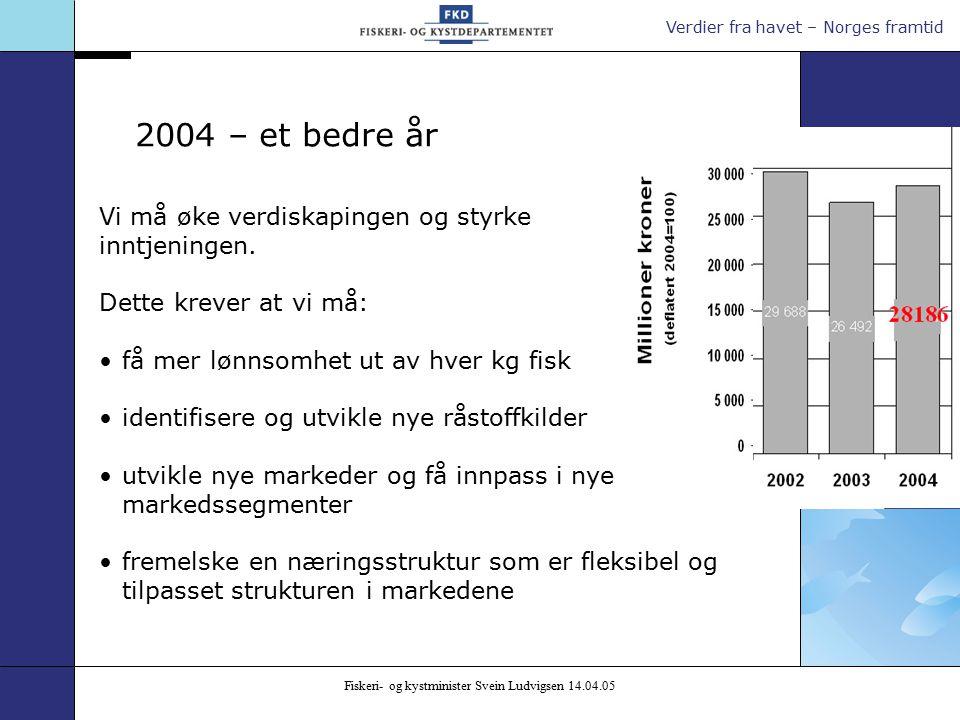 Verdier fra havet – Norges framtid Fiskeri- og kystminister Svein Ludvigsen 14.04.05 Vi må øke verdiskapingen og styrke inntjeningen.