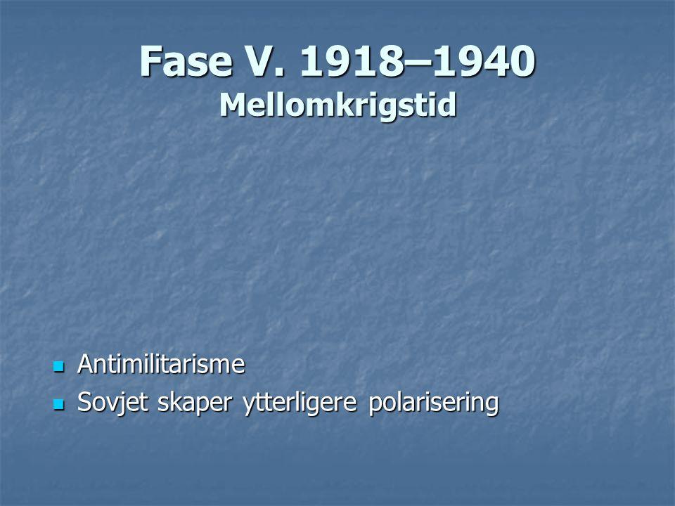 Fase V. 1918–1940 Mellomkrigstid Antimilitarisme Antimilitarisme Sovjet skaper ytterligere polarisering Sovjet skaper ytterligere polarisering