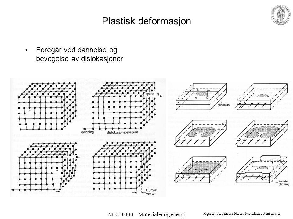 MEF 1000 – Materialer og energi Plastisk deformasjon Foregår ved dannelse og bevegelse av dislokasjoner Figurer: A. Almar-Næss: Metalliske Materialer