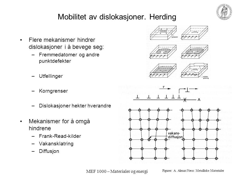 MEF 1000 – Materialer og energi Mobilitet av dislokasjoner. Herding Flere mekanismer hindrer dislokasjoner i å bevege seg: –Fremmedatomer og andre pun