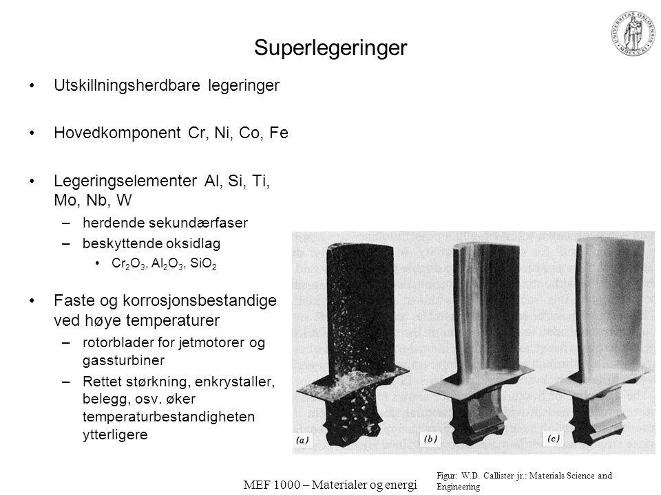 MEF 1000 – Materialer og energi Superlegeringer Utskillningsherdbare legeringer Hovedkomponent Cr, Ni, Co, Fe Legeringselementer Al, Si, Ti, Mo, Nb, W