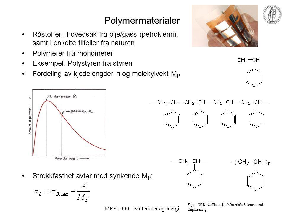 MEF 1000 – Materialer og energi Polymermaterialer Råstoffer i hovedsak fra olje/gass (petrokjemi), samt i enkelte tilfeller fra naturen Polymerer fra