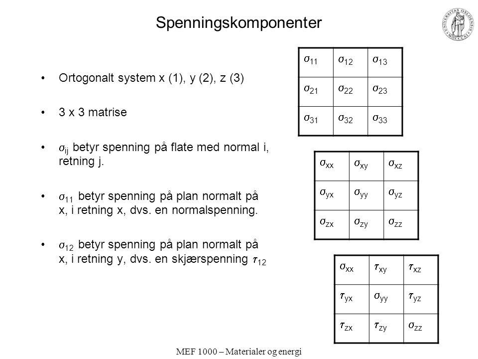 MEF 1000 – Materialer og energi Spenningskomponenter Ortogonalt system x (1), y (2), z (3) 3 x 3 matrise  ij betyr spenning på flate med normal i, re