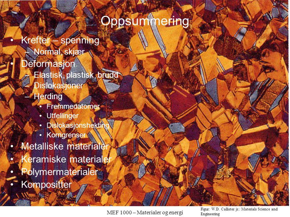 MEF 1000 – Materialer og energi Oppsummering Krefter – spenning –Normal, skjær Deformasjon –Elastisk, plastisk, brudd –Dislokasjoner –Herding Fremmeda